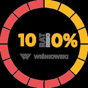 zakupy-na-raty-wisniowski